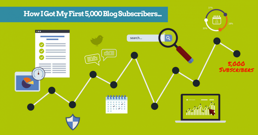 How To Get Your First 5,000 Blog Subscribers | LearnToBlog.com