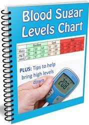 DMP-BS-levels-chart-ecover